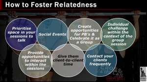 How to Enhance Motivation – Foster Relatedness